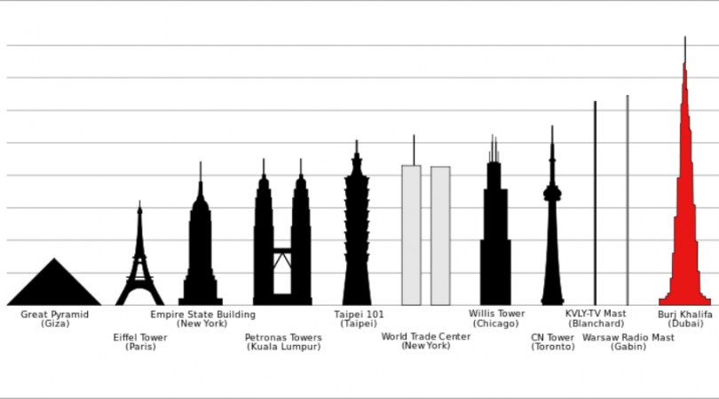Burj-Khalifa-Height.jpg