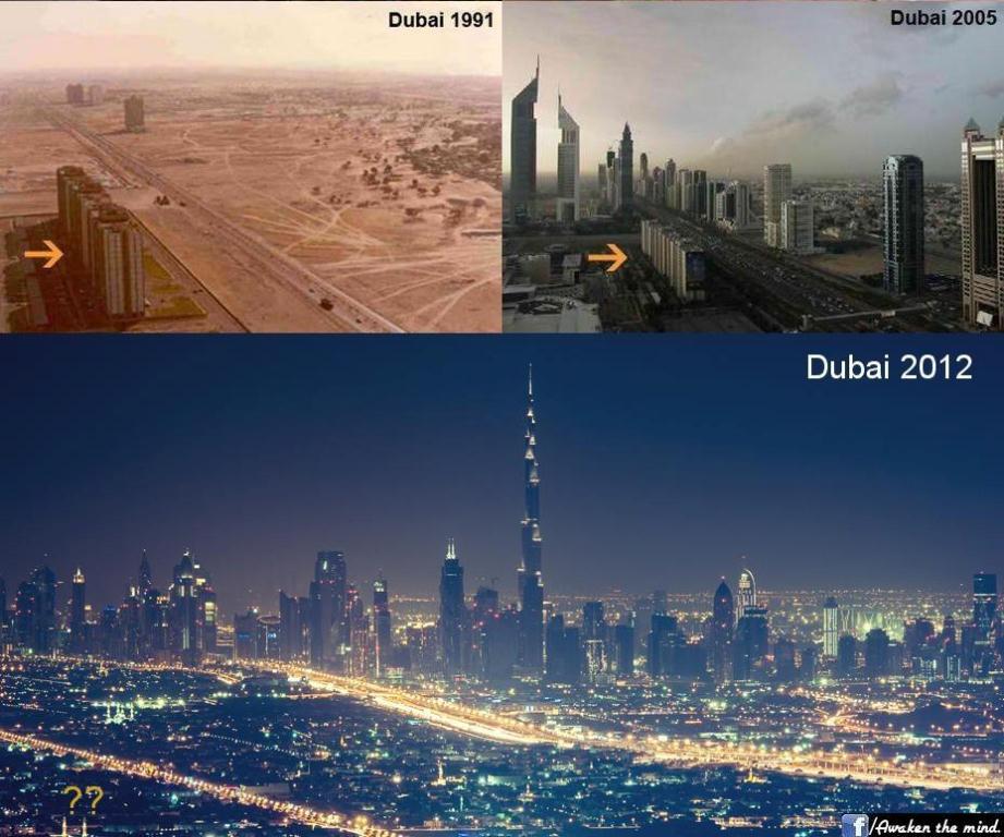 Dubainin başkenti hangi ülkede olduğunu bilmek ister misiniz